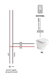 Wiring diagram Compact Line Eco control panel