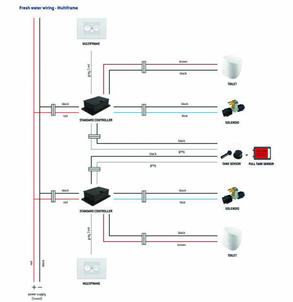 premium touch control panel  thetford marine